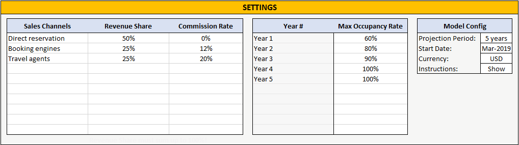 Full feasibility study template