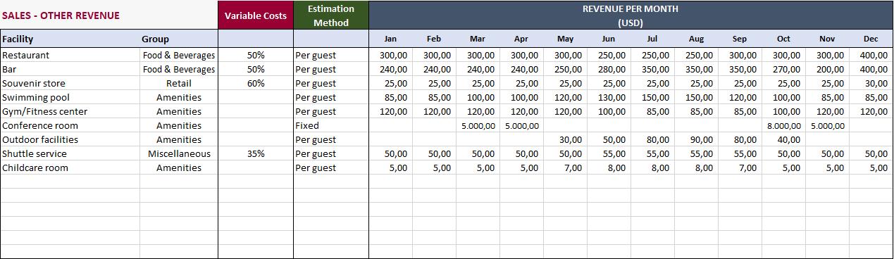 Hotel Financial Model