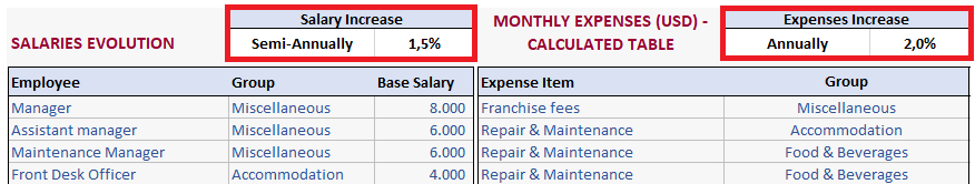 Hotel-Financial-Model-Excel-Template-Someka-S10-Increase-Rate