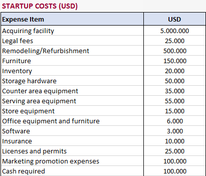 Hotel-Financial-Model-Excel-Template-Someka-S11-Startup-Costs