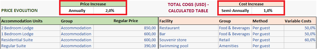 Hotel-Financial-Model-Excel-Template-Someka-S15-Increase-Rate2
