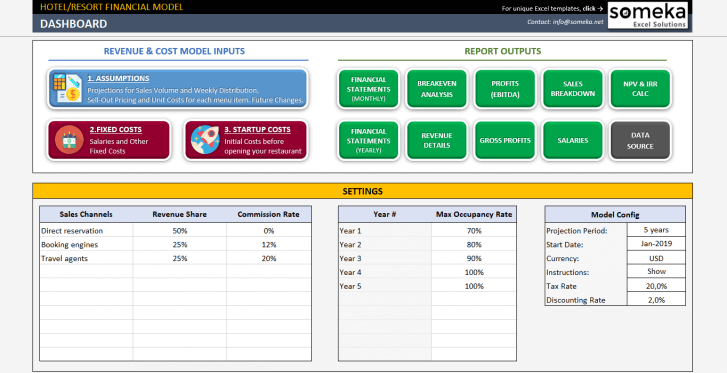 Hotel-Financial-Model-Excel-Template-Someka-SS1-1