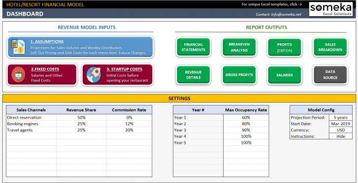 Hotel-Financial-Model-Excel-Template-Someka-SS1