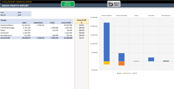 Hotel-Financial-Model-Excel-Template-Someka-SS11