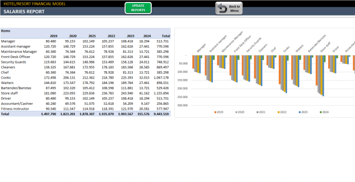 Hotel-Financial-Model-Excel-Template-Someka-SS12