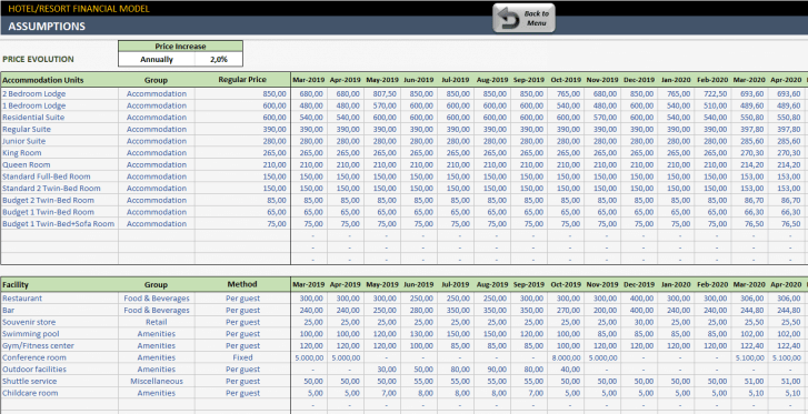 Hotel-Financial-Model-Excel-Template-Someka-SS4