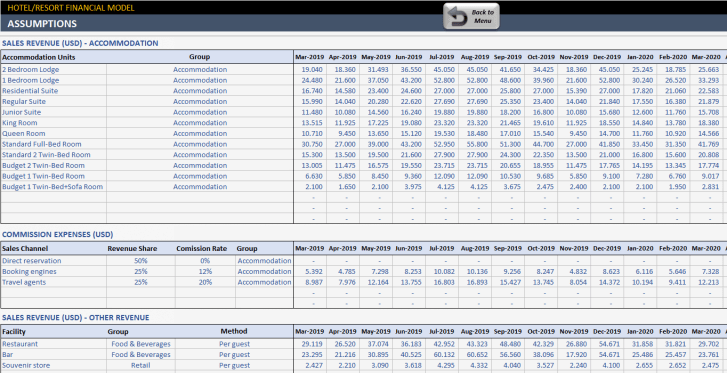 Hotel-Financial-Model-Excel-Template-Someka-SS5