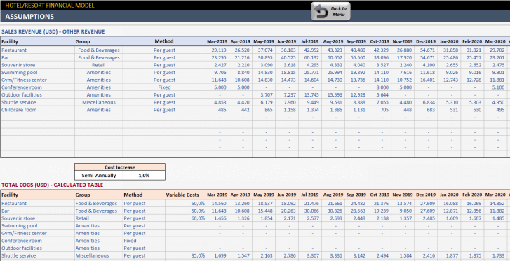 Hotel-Financial-Model-Excel-Template-Someka-SS6