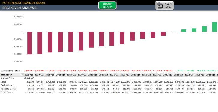 Hotel-Financial-Model-Excel-Template-Someka-SS9