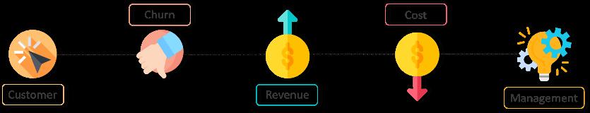 SAAS-KPI-Dashboard-Excel-Template-Someka-01-Flow