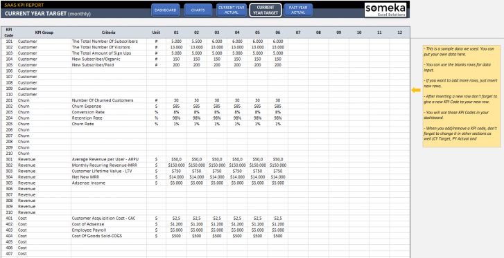 SAAS-KPI-Dashboard-Excel-Template-Someka-SS06