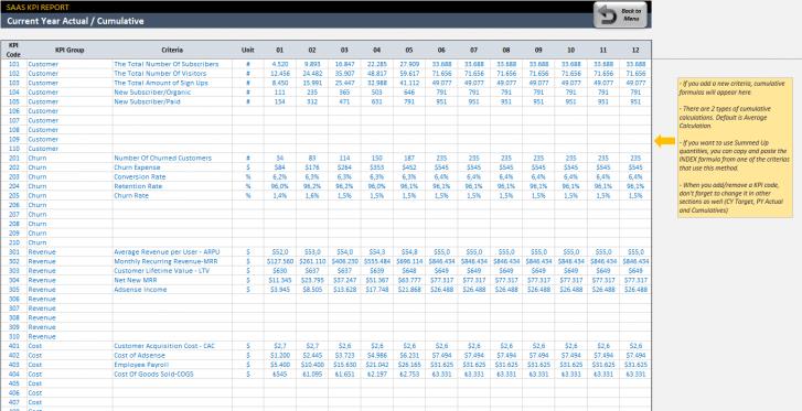 SAAS-KPI-Dashboard-Excel-Template-Someka-SS08
