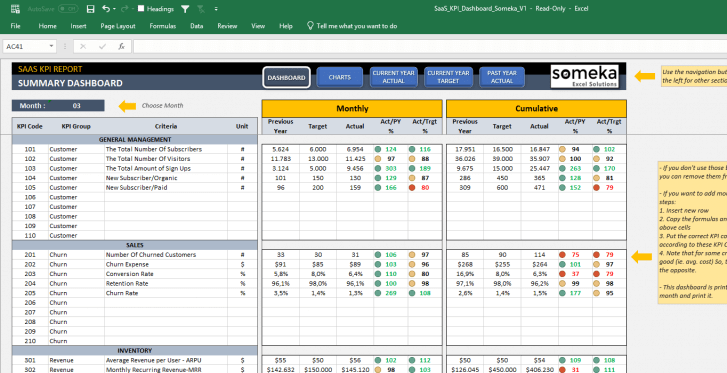 SAAS-KPI-Dashboard-Excel-Template-Someka-SS12