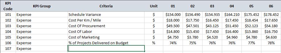 Construction-KPI-Dashboard-Excel-Template-Someka-03
