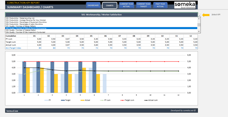 Construction-KPI-Dashboard-Excel-Template-Someka-SS04