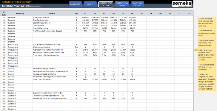 Construction-KPI-Dashboard-Excel-Template-Someka-SS05
