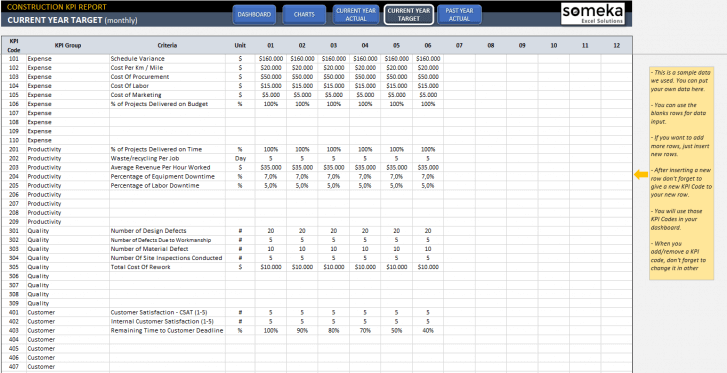 Construction-KPI-Dashboard-Excel-Template-Someka-SS06