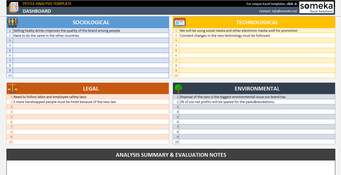 pestle analysis excel template