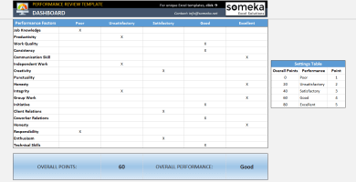 Performance_Review_Template_Someka_SS02