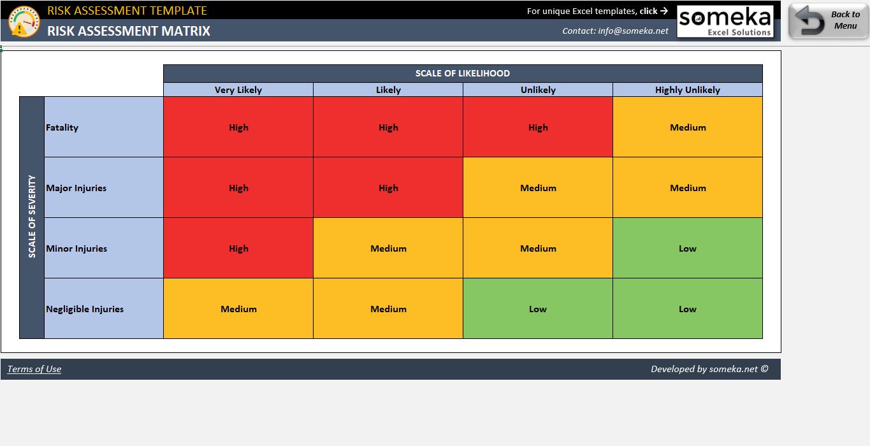 Sample Risk Analysis Report