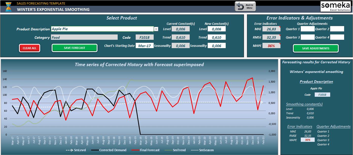 Sales-Forecasting-Template-Someka-S04