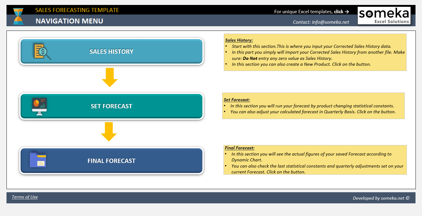 Sales Forecasting Template - Excel Demand Planning Template