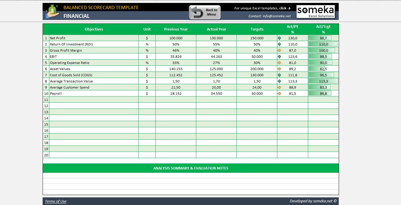 balanced scorecard template