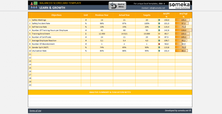 Balanced-Scorecard-Excel-Template-Someka-SS5