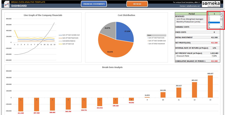 Break Even Analysis Template - Free Break Even Chart in ...