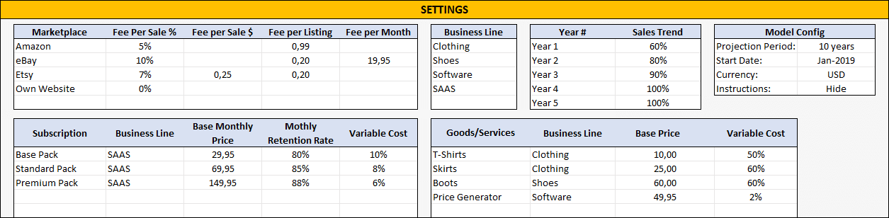 ECommerce-Financial-Model-Excel-Template-S02