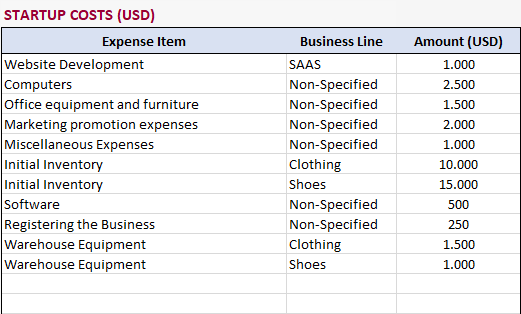 ECommerce-Financial-Model-Excel-Template-S13