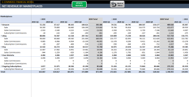 ECommerce-Financial-Model-Excel-Template-SS12