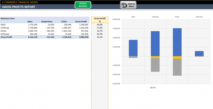 ECommerce-Financial-Model-Excel-Template-SS8
