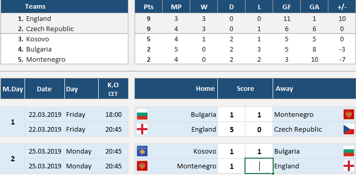 UEFA-Qualifiers-Excel-Template-Someka-S02
