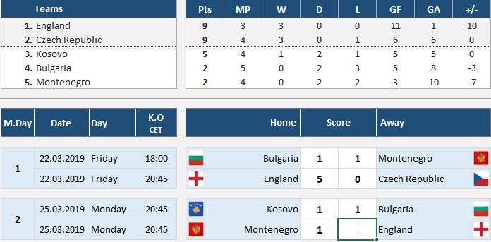 UEFA-Qualifiers-Excel-Template-Someka-S02