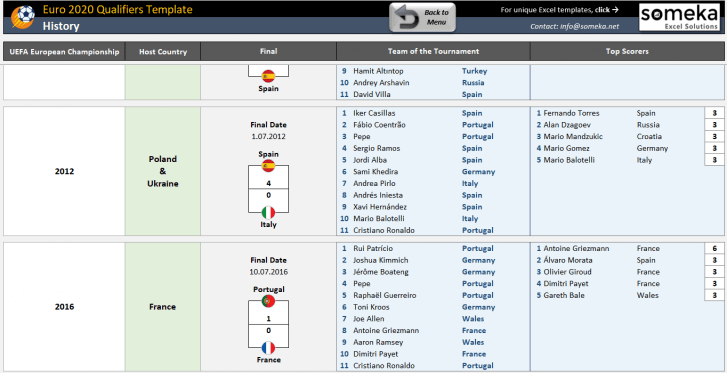 EURO-2020-Excel-Template-Someka-SS9