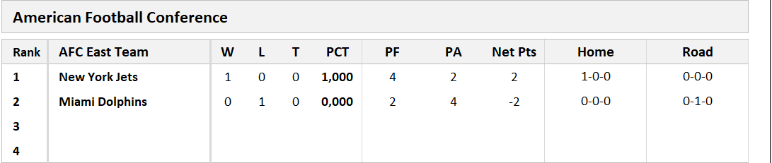 NFL-2019-20-Excel-Template-S02