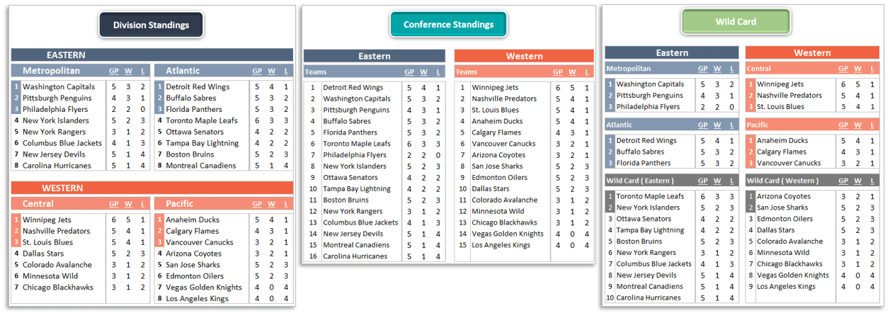 NHL-Standings-Excel_Template-Someka-S04