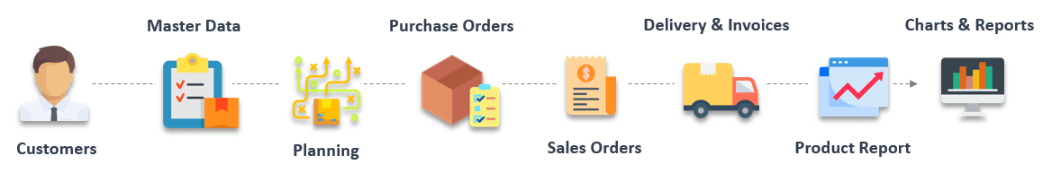 Order-Planning-Invoicing-Template-Someka-S00