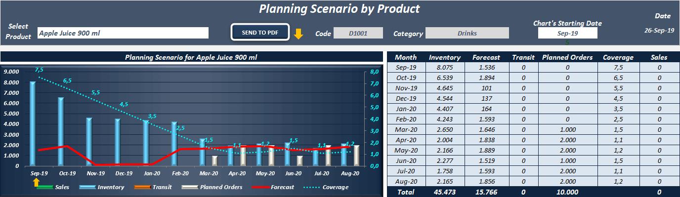 Product-Report-Someka-S11