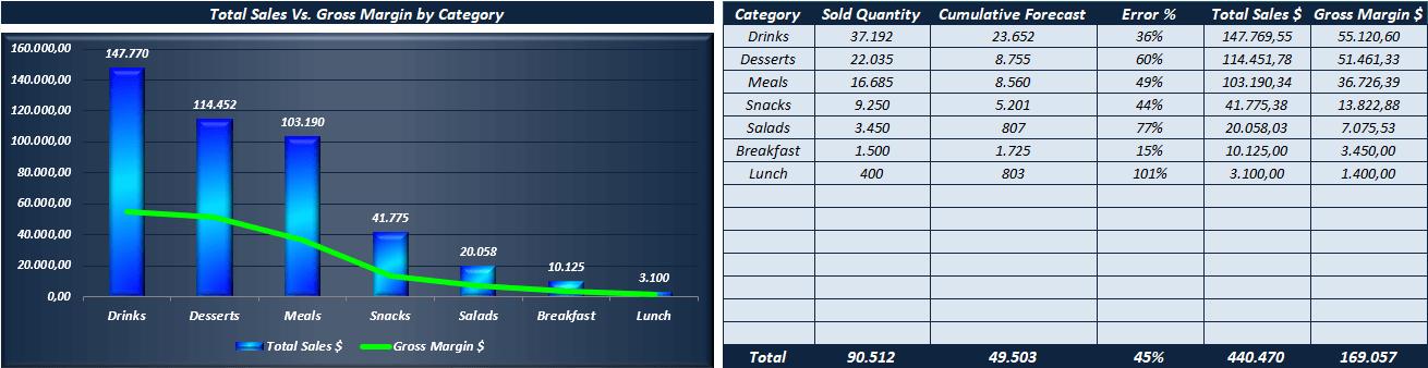 Charts-Someka-S14
