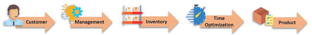 Quality-KPI-Dashboard-Template-Someka-S01-1
