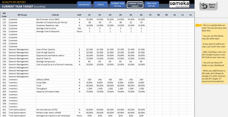 Quality-KPI-Dashboard-Template-Someka-SS4