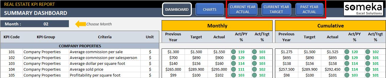Real-Estate-KPI-Template-Someka-S02