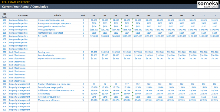 Real-Estate-KPI-Template-Someka-SS8