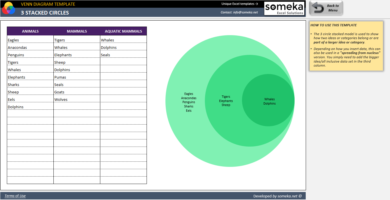 venn diagram excel template