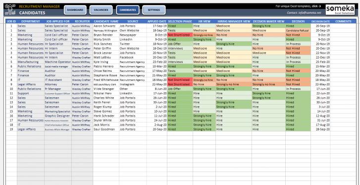 Recruitment-Tracker-Excel-Template-Someka-SS2