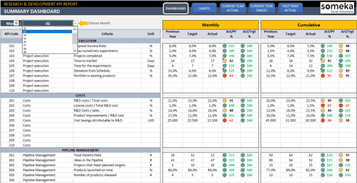 Research-Development-KPI-Dashboard-Excel-Template-SS10