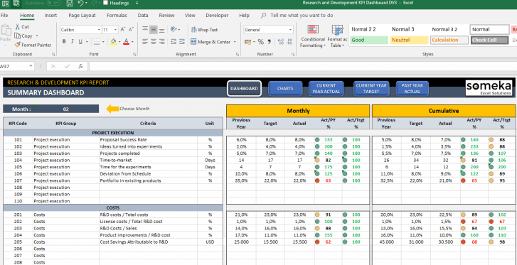 Research-Development-KPI-Dashboard-Excel-Template-SS12