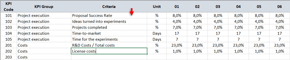 Research-and-Development-KPI-Dashboard-S02